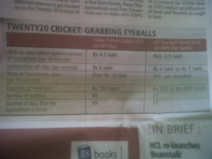 AD Rates for IPL3 and T20 World Cup 2010
